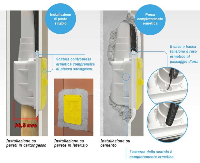 posa-impianto-di-aspirazione-retraflex-costo