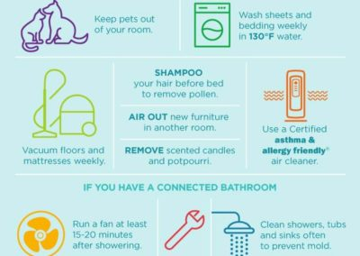 contrastare-gli-inquinanti-indoor-in-camera-da-letto-e-tornare-a-respirare-aria-migliore