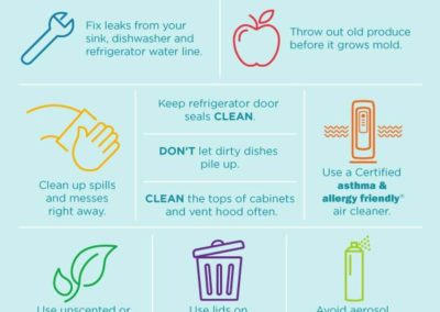 contrastare-gli-inquinanti-indoor-in-cucina-e-tornare-a-respirare-aria-migliore
