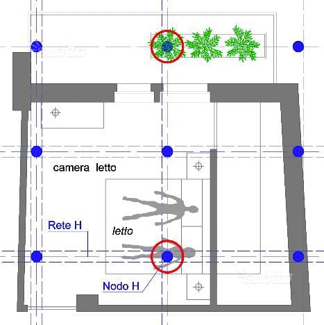 Una volta nota la posizione dei nodi, è possibile organizzare la disposizione dell'arredamento e in particolare la posizione del letto.