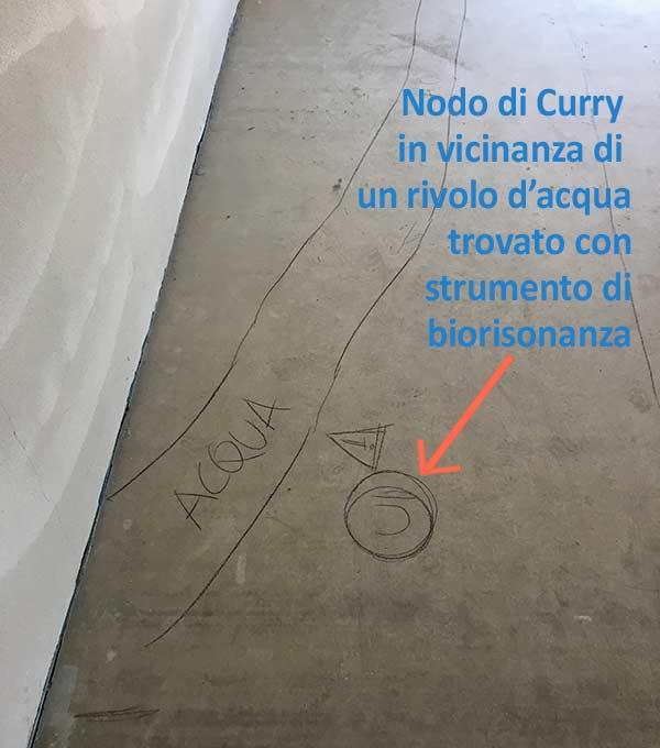 Vicinanza di un punto di Curry ad un rivolo d'acqua