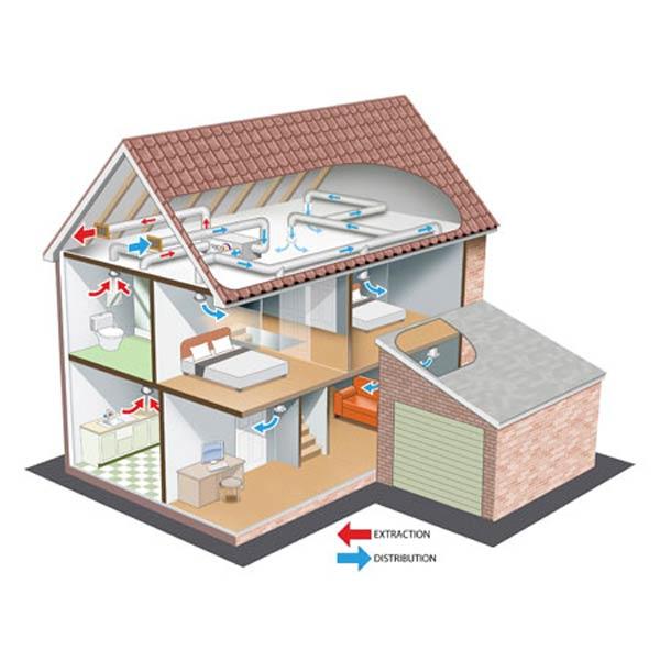 Casa con aria salubre: pensare la nuova costruzione con sistema di ventilazione forzato e aspirazione centralizzata
