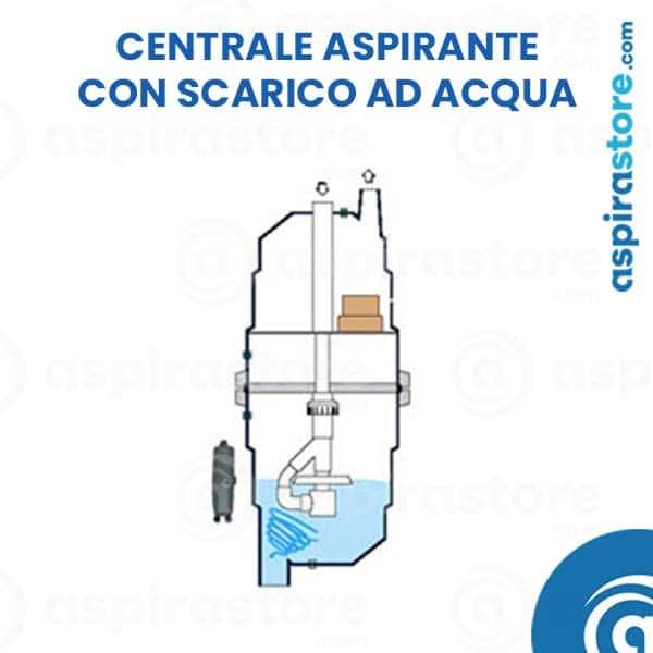 Aspirapolvere centralizzato con scarico ad acqua