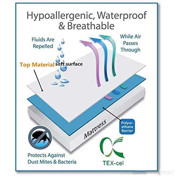 Usare lenzuola e coprimaterasso con trattamento antiacaro