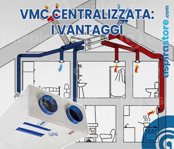 I vantaggi della vmc centralizzata sulla vmc puntuale