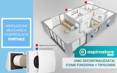 Vmc decentralizzata: ricambio d'aria per singole stanze. Come funziona e quale scegliere