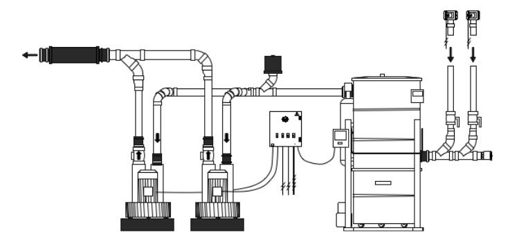 Impianto di aspirazione centralizzato modulare con due pompe soffianti in parallelo