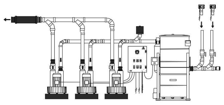 Impianto di aspirazione modulare con tre pompe soffianti