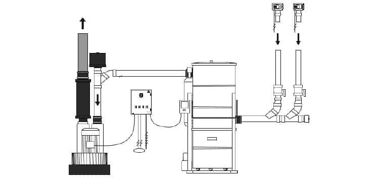 Impianto di aspirazione centralizzata terziario con pompa soffiante separatore polveri e quadro elettrico