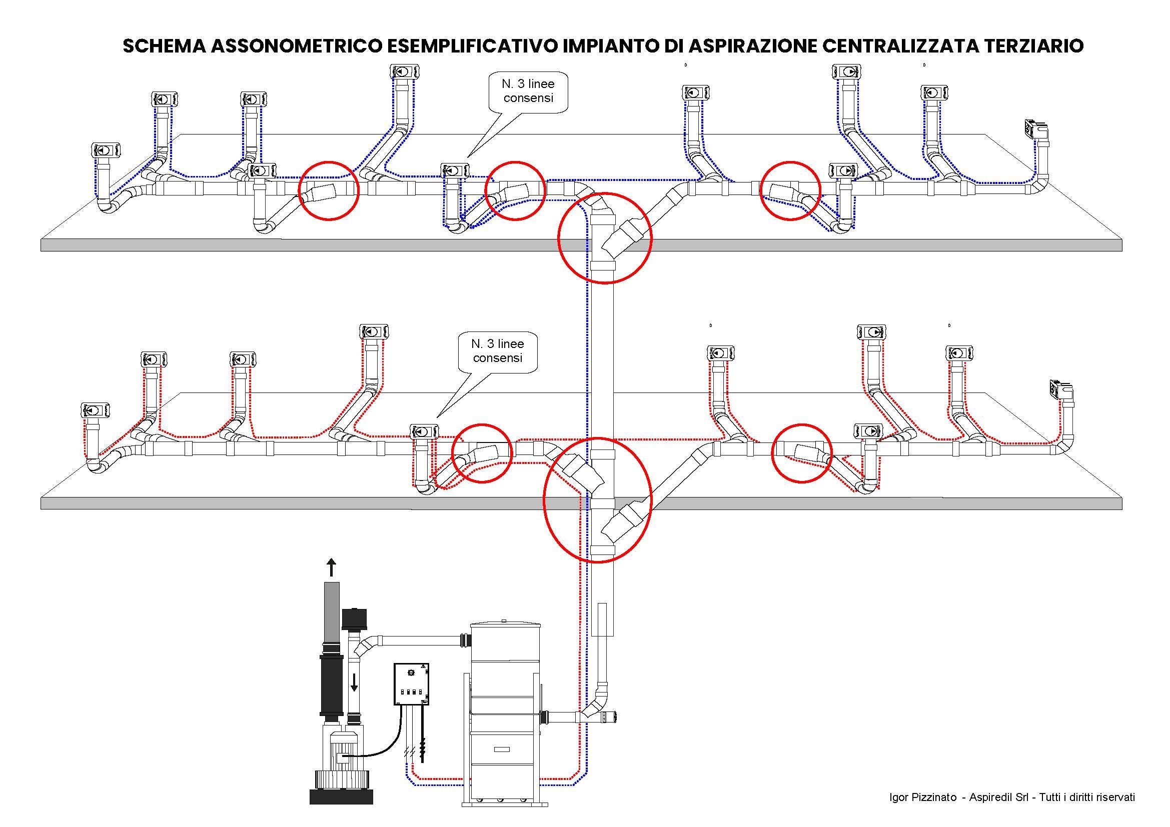 Schema di sviluppo della rete tubiera di un impianto di aspirazione per albergo
