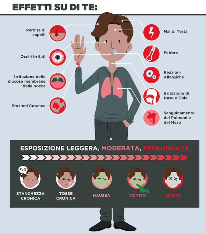 Muffa rischi per la salute