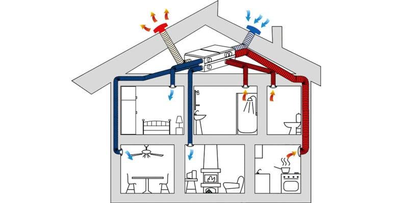 inquinamento atmosferico dell'aria e rischi per la salute vmc