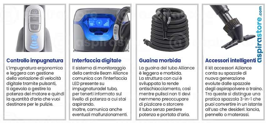 Caratteristiche kit accessori pulizia Beam Electrolux Alliance