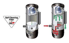 Filtro membrana Goretex autopulente aspirapolvere centralizzato Beam