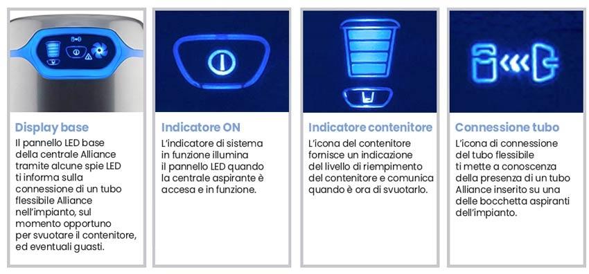 Indicatori pannello LED base centrale aspirante Beam Electrolux Alliance