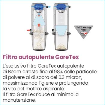 Filtro autopulente Goretex Beam Electrolux