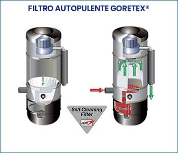 Sistema filtrante autopulente Goretex aspirapolvere centralizzato Beam