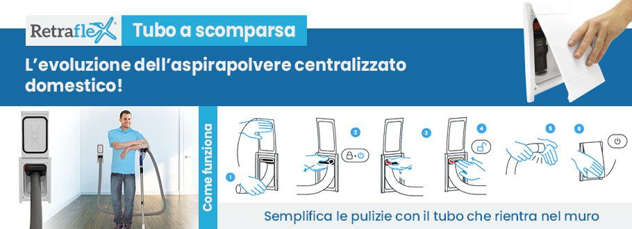 Guida all'installazione di Retraflex Aspirastore.com