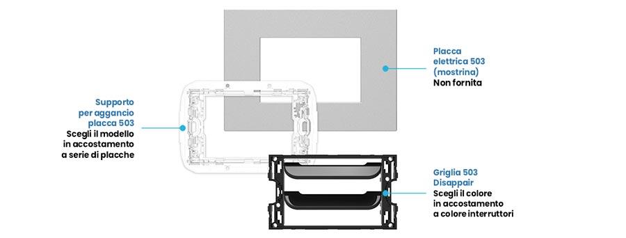 Composizione griglia 503 vmc Disappair per placche elettriche