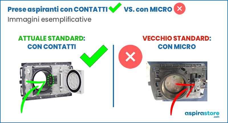 Presa aspirapolvere automatica con micro vs presa aspirante con contatti