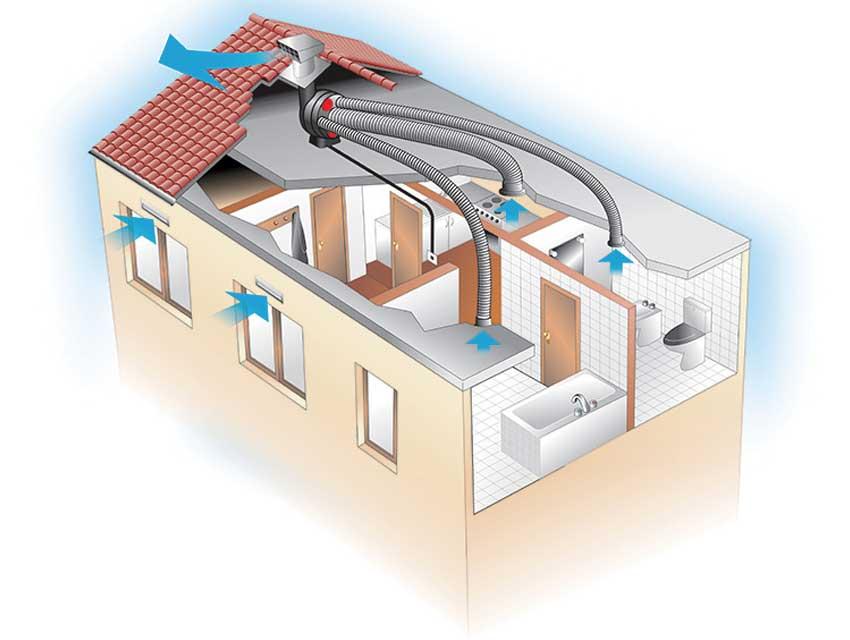 Installazione macchina ventilazione semplice flusso VORT PENTA HCS