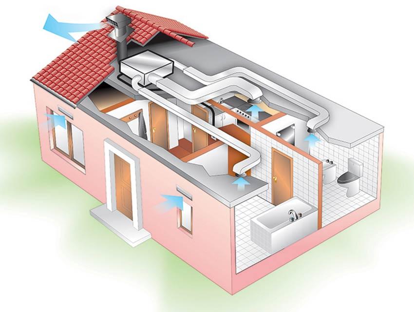 Installazione macchina ventilazione semplice flusso VORT PLATT HCS