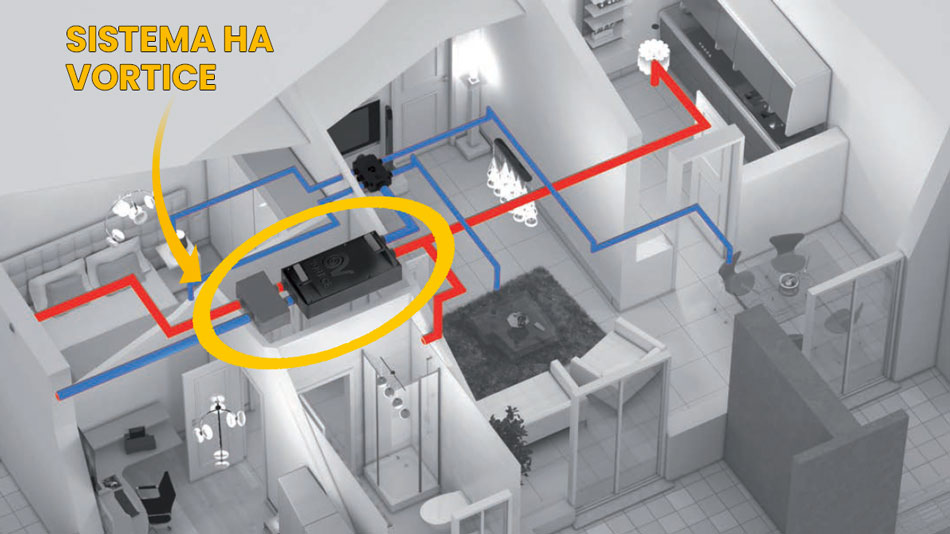 Installazione del sistema HA Vortice con depurazione sanificazione e trattamento aria vmc