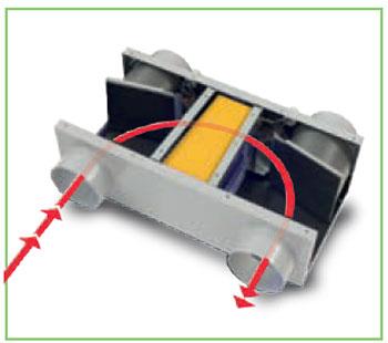 Blocco del flussi d'aria verso l'esterno tramite le apposite serrande